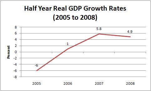2008.11.16_Chart1